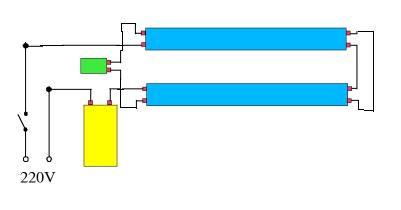 Sostituire tubo neon con un tubo LED: come fare ...